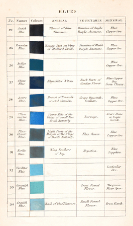 Inspiration for another paint range by Papers and Paints