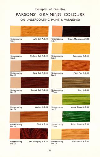 Parsons' Graining colours