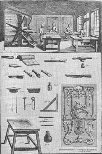Diderot Encyclopédie - Doreur sur Cuir