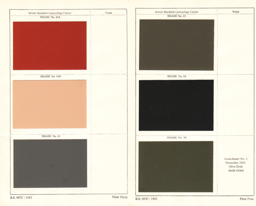 British Standard Camouflage Colours 2