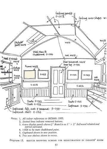 Archrome Schools