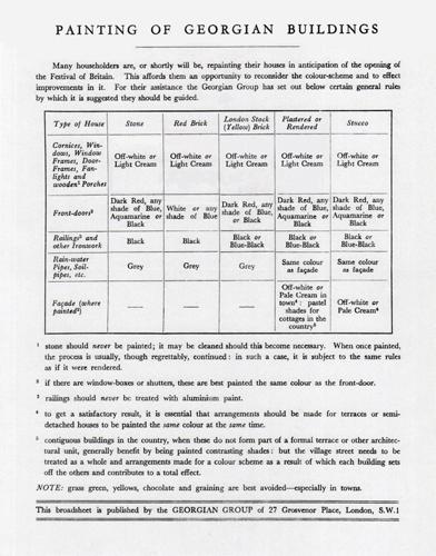 Georgian Group guide 1950