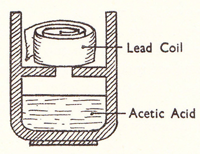 Coil of Lead in Pot of Acetic Acid